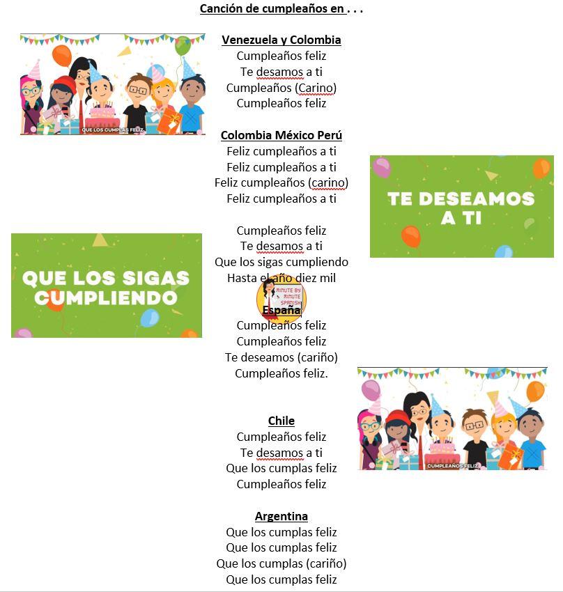 Cancion Cumpleanos.Spanish Birthday Song 5 Different Versions Cumpleanos