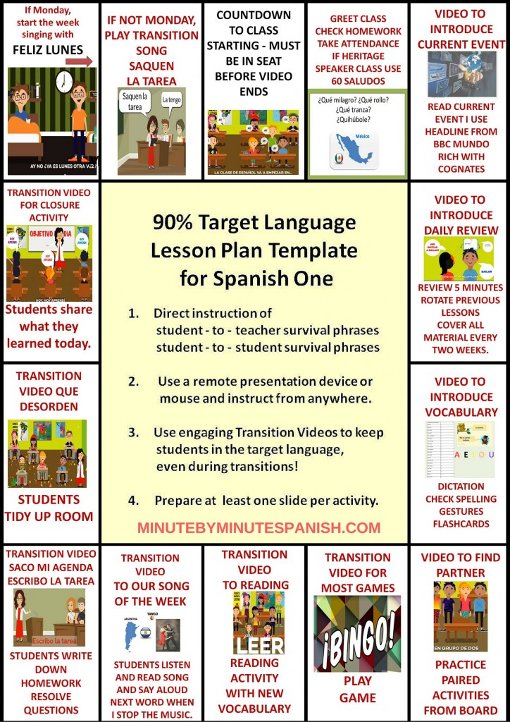 visual lesson plan for 90 TL