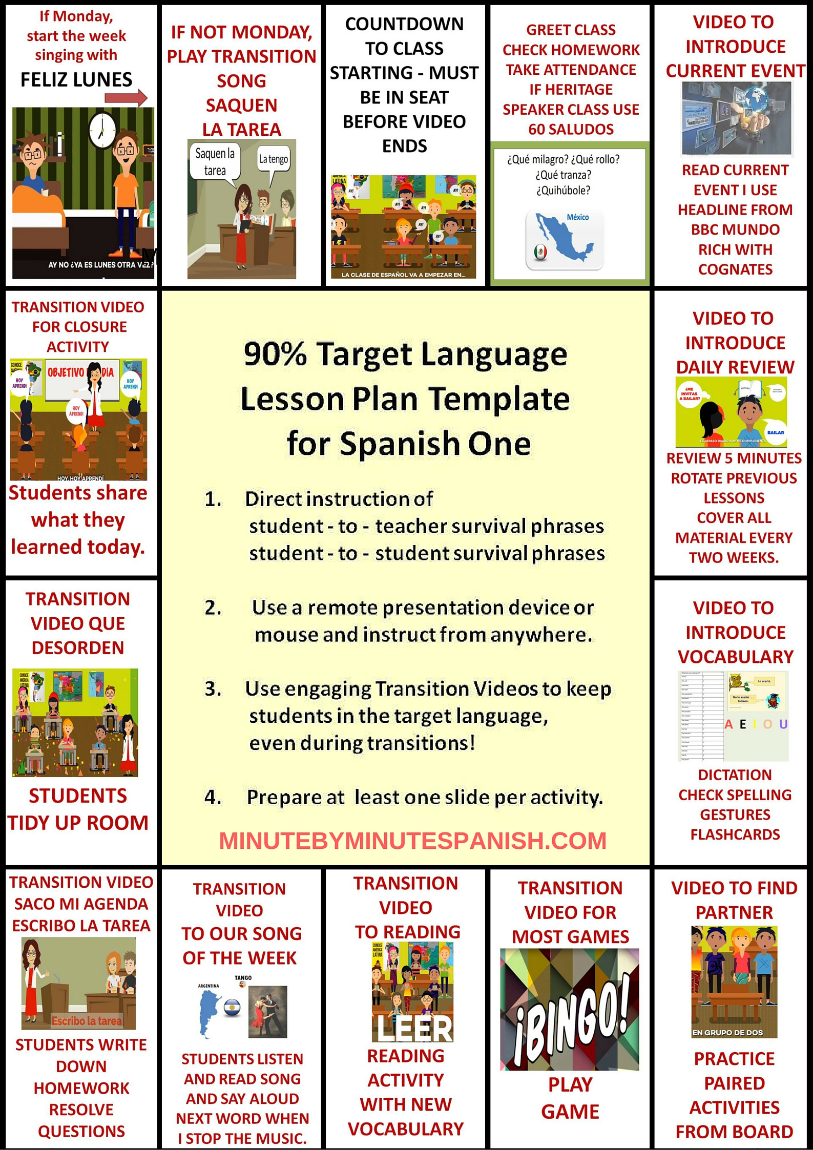 TARGET LANGUAGE LESSON PLAN TEMPLATE - Language lesson plan template